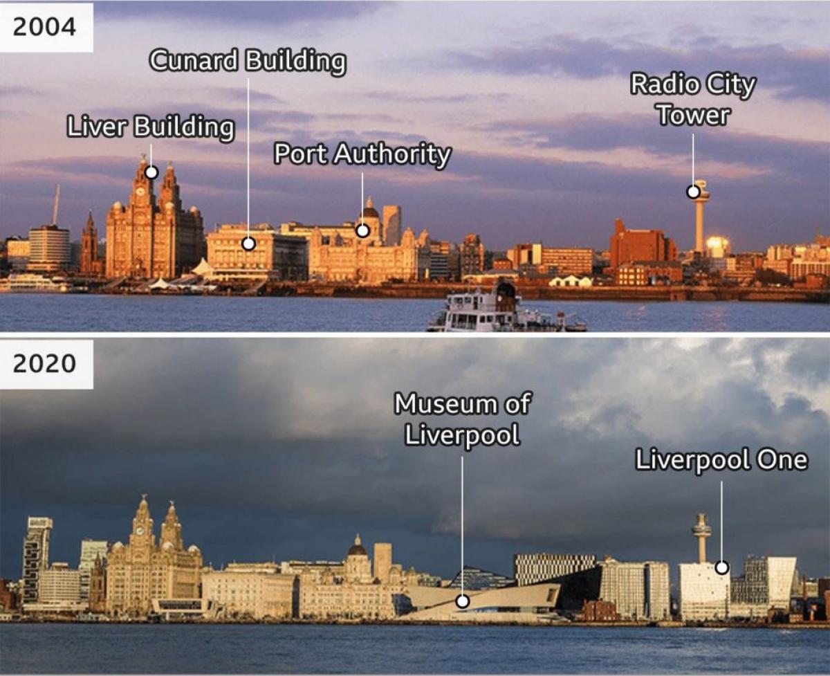 Sự thay đổi của khu vực ven sông tại Liverpool. Nguồn: Getty