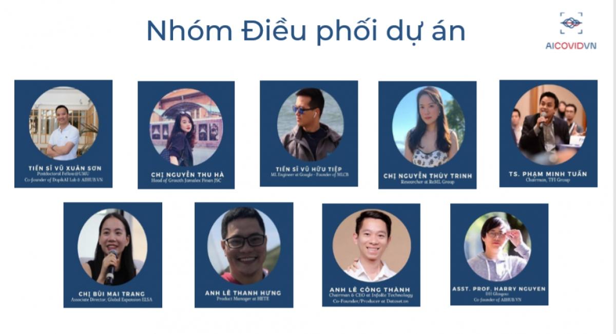 Dự án cộng đồng Nhận dạng Covid-19 qua tiếng ho bằng AI có sự tham gia của nhiều nhà khoa học Việt Nam trên khắp thế giới