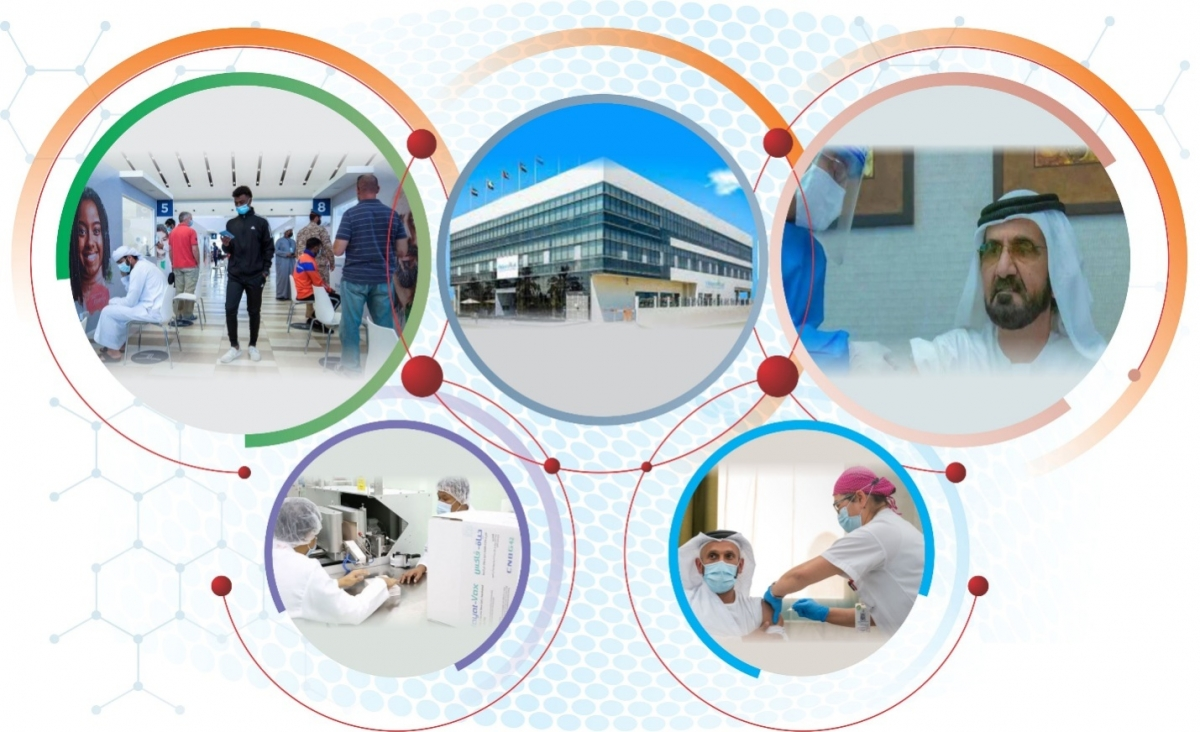 Chiến lược tiêm chủng thần tốc Vaccine covid-19 Sputnik V, Hayat-Vax tại UAE