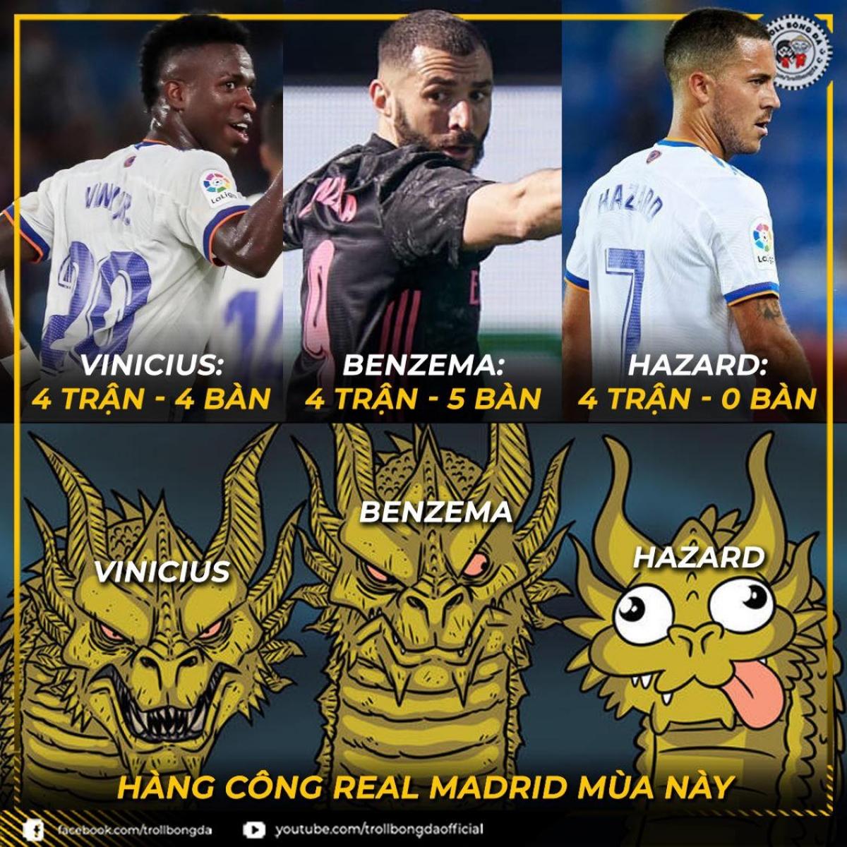 Hàng tấn công của Real Madrid thời điểm hiện tại. (Ảnh: Troll bóng đá).