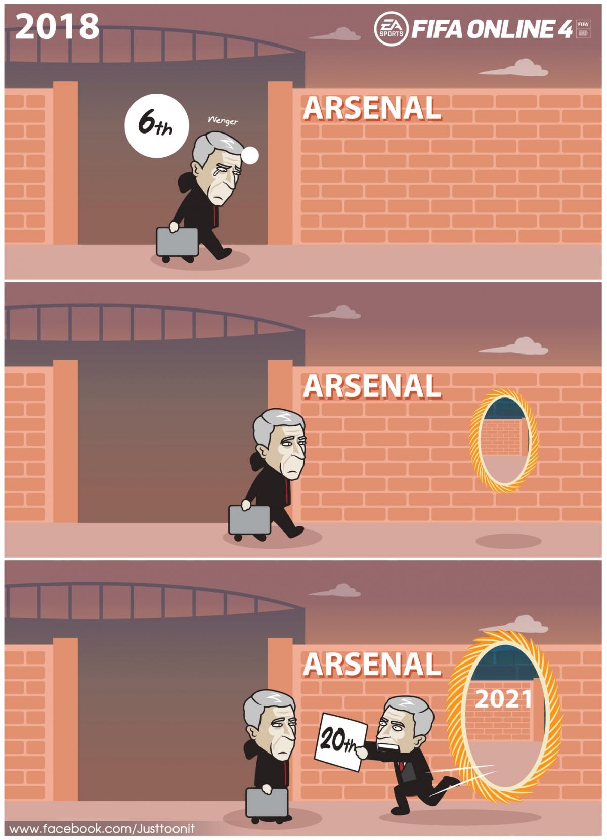 Thực trạng của Arsenal sau 3 năm chia tay HLV Wenger. (Ảnh: Just Toonit).