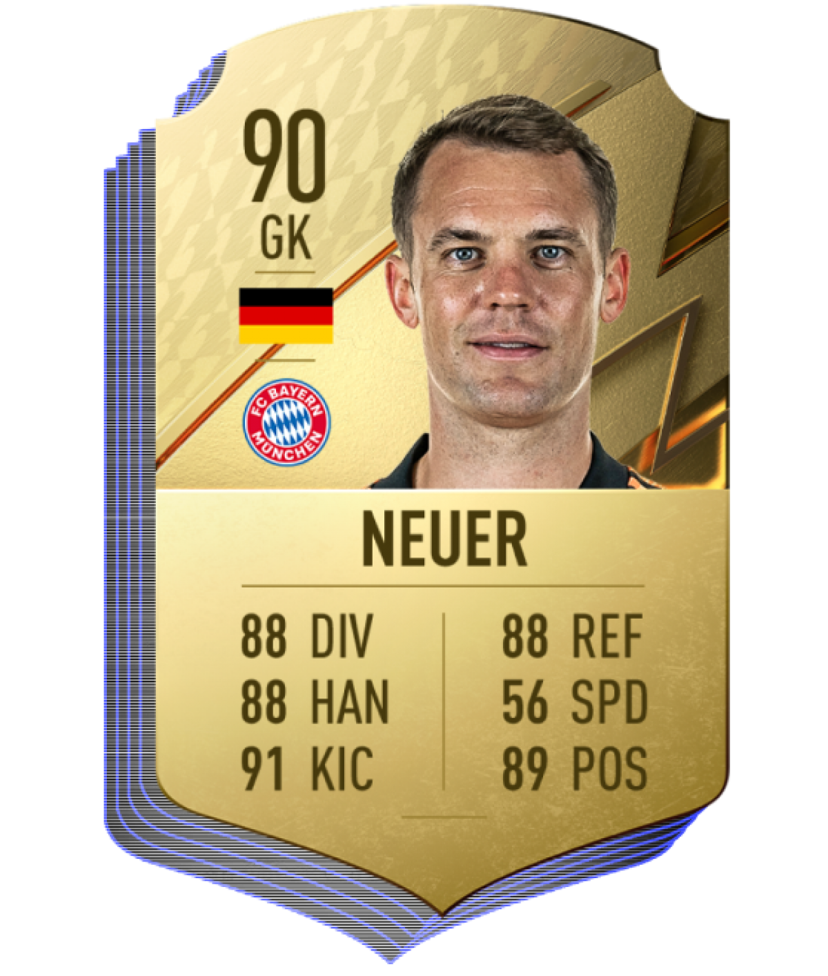 10. Manuel Neuer (Bayern Munich)   Chỉ số chung 90