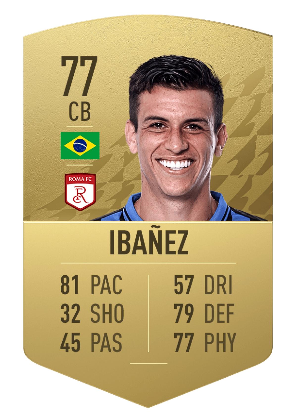 1. Trung vệ Roger Ibanez | AS Roma | Tổng chỉ số: 77 (+13 so với FIFA 21)