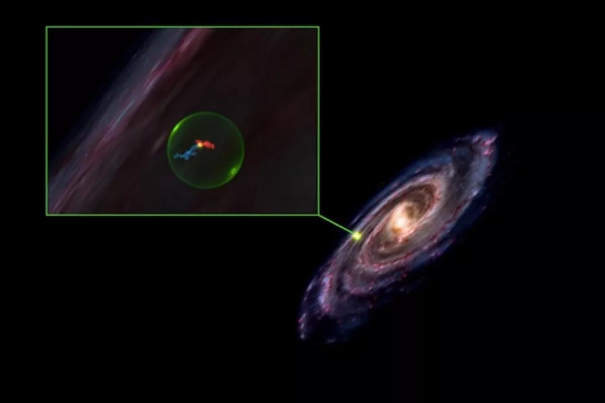 Vị trí khoang hình cầu trong Dải Ngân hà (bên phải). Ảnh phóng to của khoang (bên trái) cho thấy các đám mây phân tử Perseus và Taurus có màu xanh lam và đỏ. Ảnh: Trung tâm Vật lý Thiên văn Harvard-Smithsonian