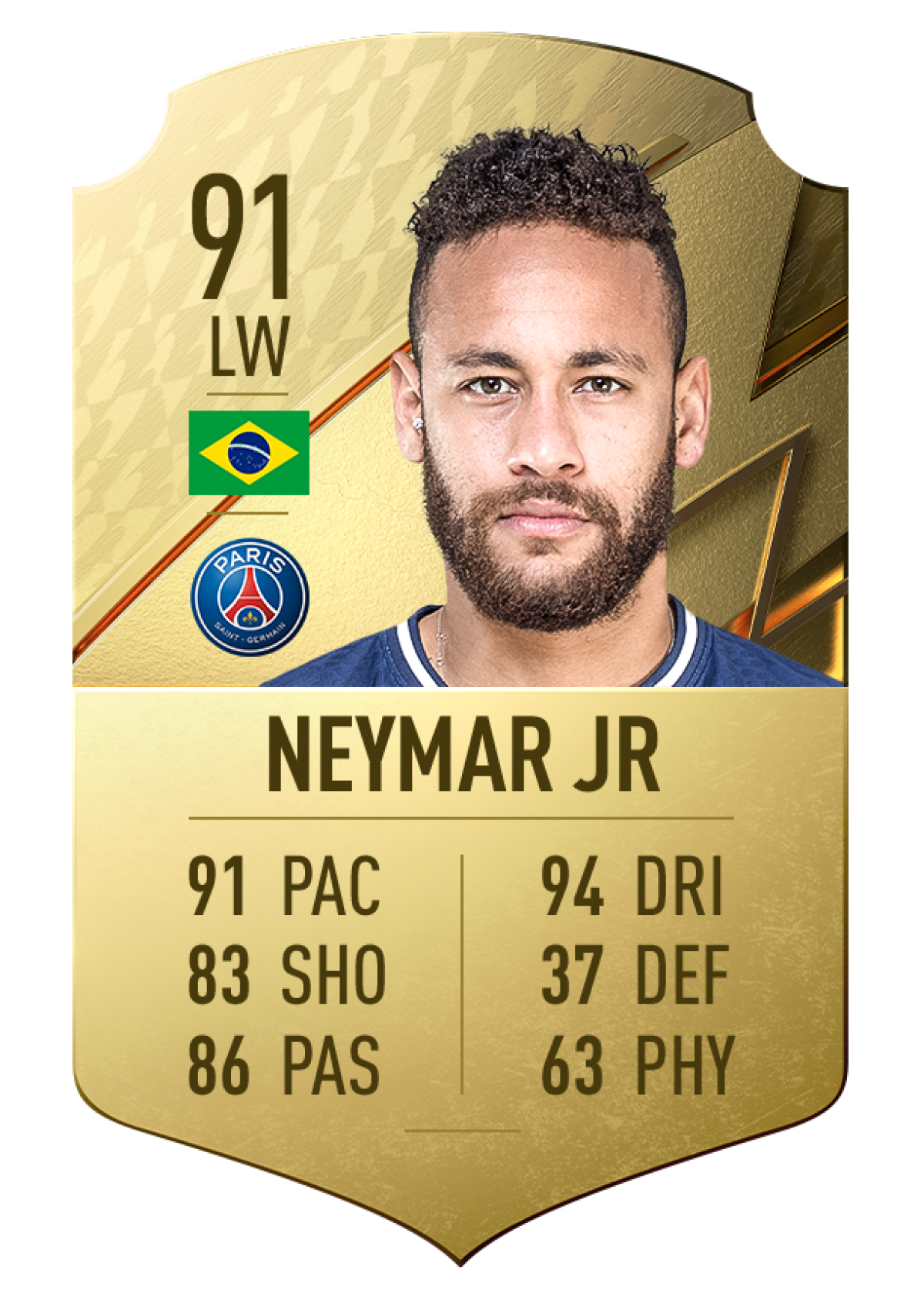 2. Neymar Jr | Paris Saint-Germain | Chỉ số rê bóng 94