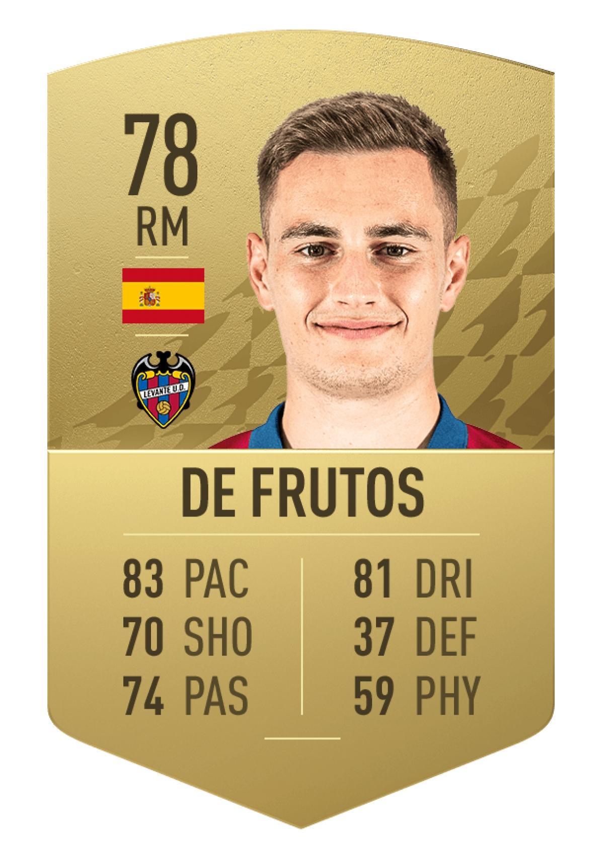 4. Tiền vệ Jorge De Frutos | Levante | Tổng chỉ số: 78 (+11 so với FIFA 21)