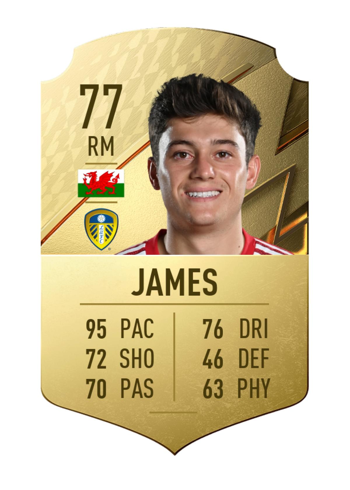 4. Daniel James   Leeds Utd   Chỉ số chạy nhanh 95