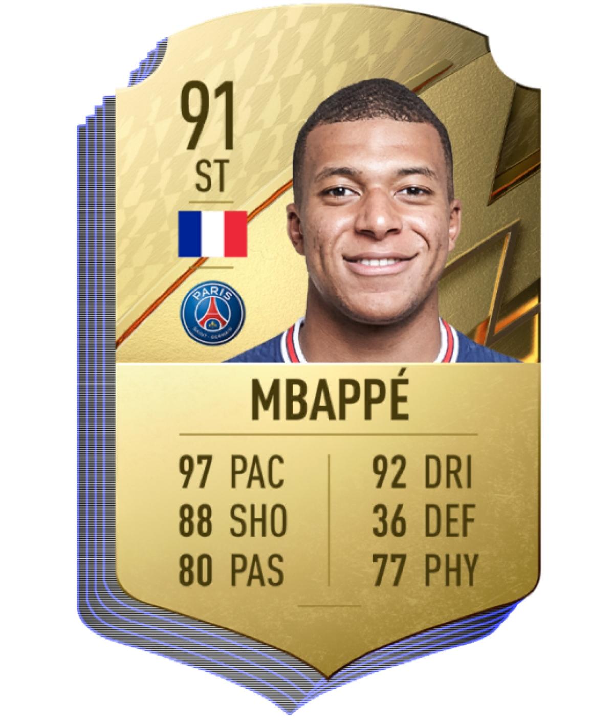 5. Kylian Mbappe (PSG)   Chỉ số chung 91