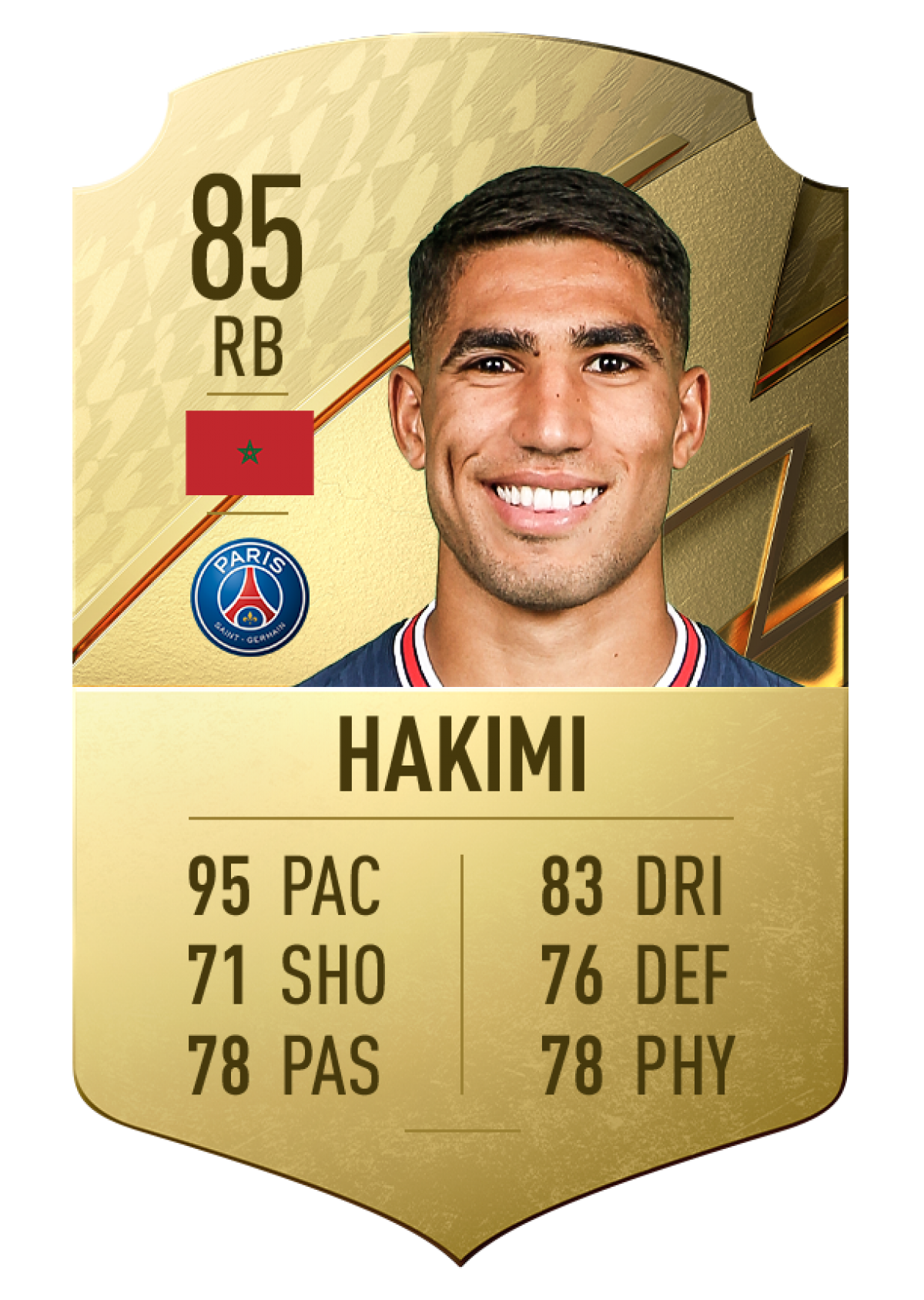 5. Achraf Hakimi   Paris Saint-Germain   Chỉ số chạy nhanh 95