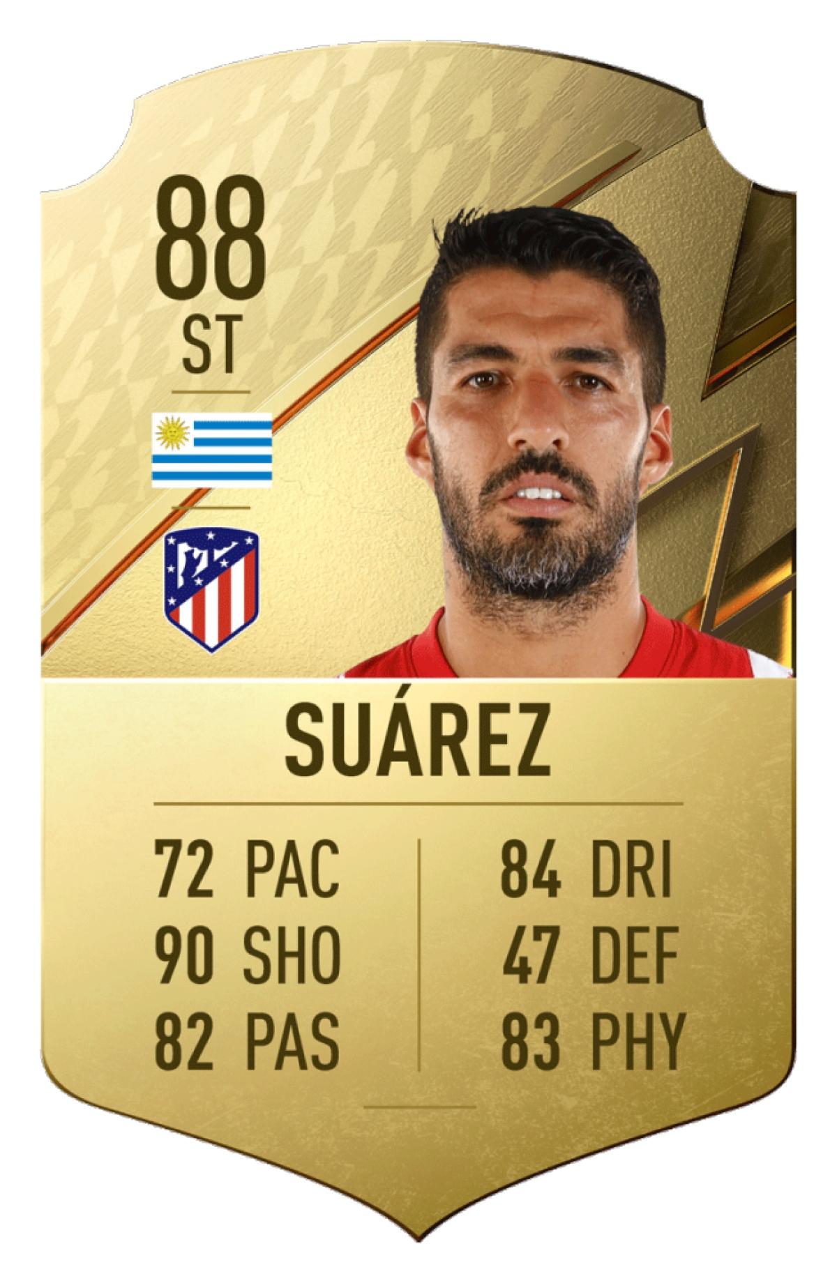6. Luis Suarez | Atletico Madrid | Chỉ số tổng quan: 88