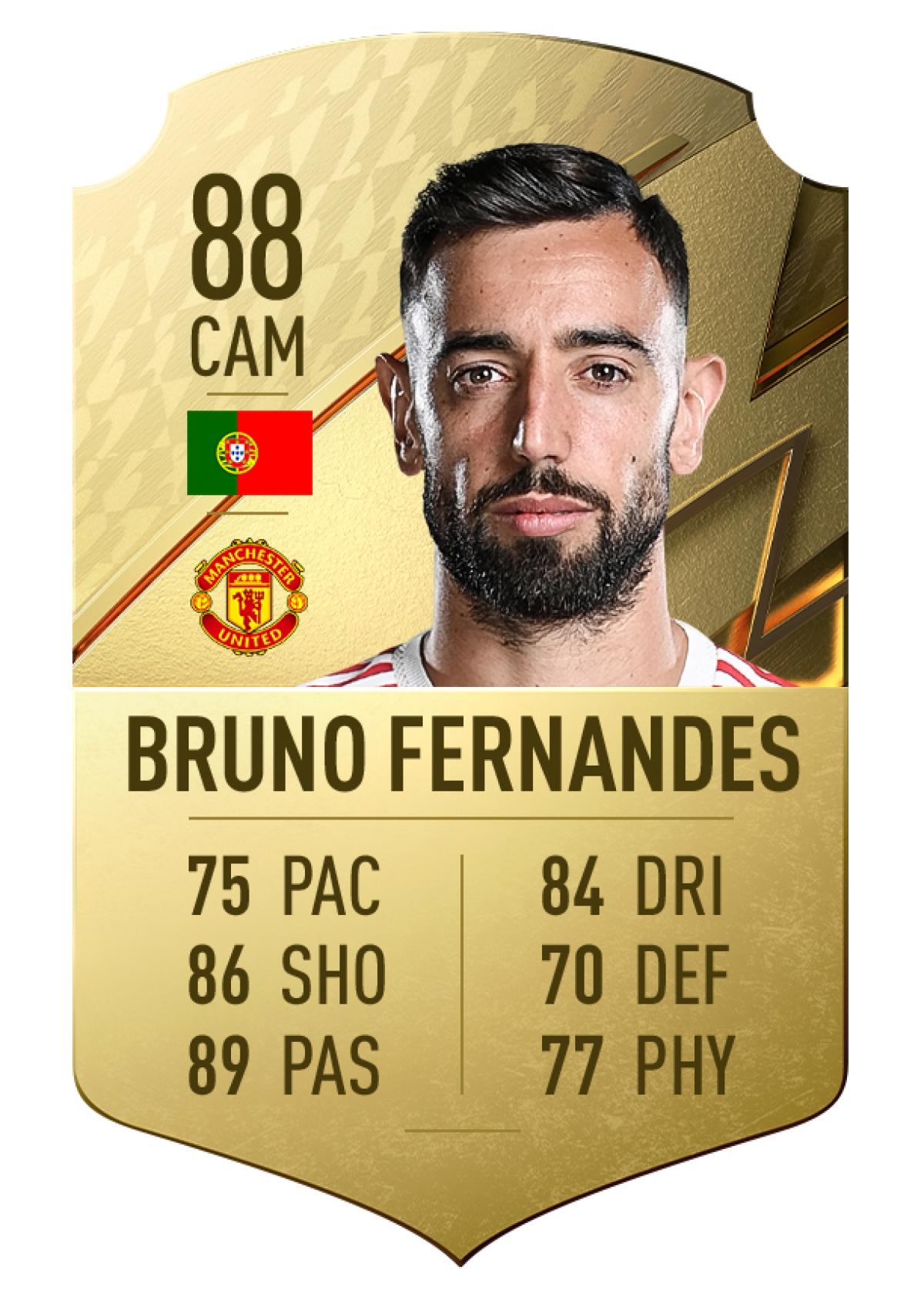 6. Bruno Fernandes   Manchester United   Tiền vệ   Chỉ số chuyền bóng 89