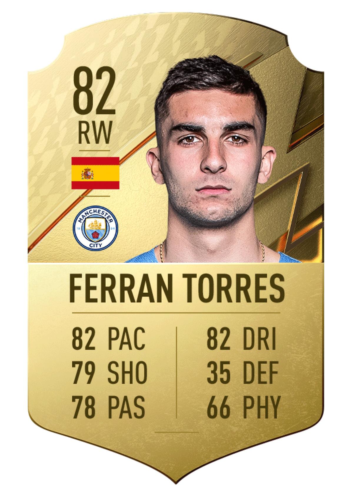 6. Ferran Torres   CLB: Man City   Tuổi: 21   Tổng chỉ số: 82