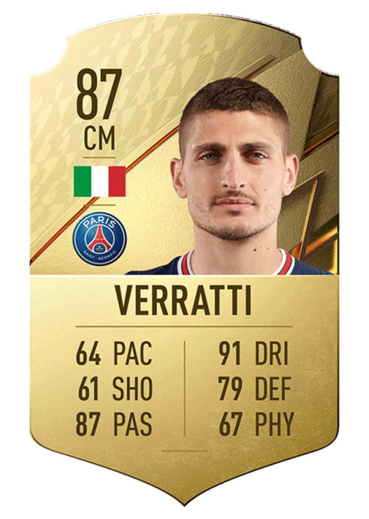 6. Marco Verratti | Paris Saint-Germain | Chỉ số rê bóng 91
