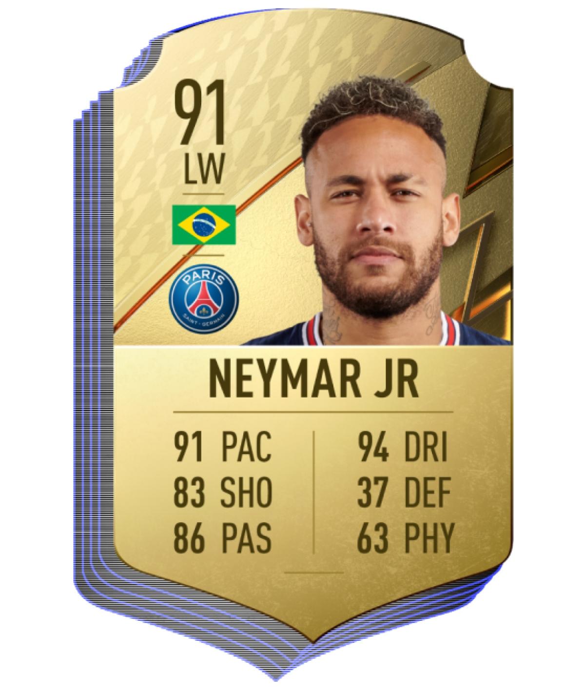 6. Neymar (PSG)   Chỉ số chung 91