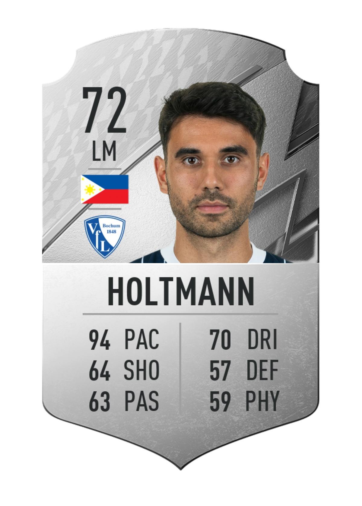 7. Gerrit Holtmann   VfL Bochum   Chỉ số chạy nhanh 94