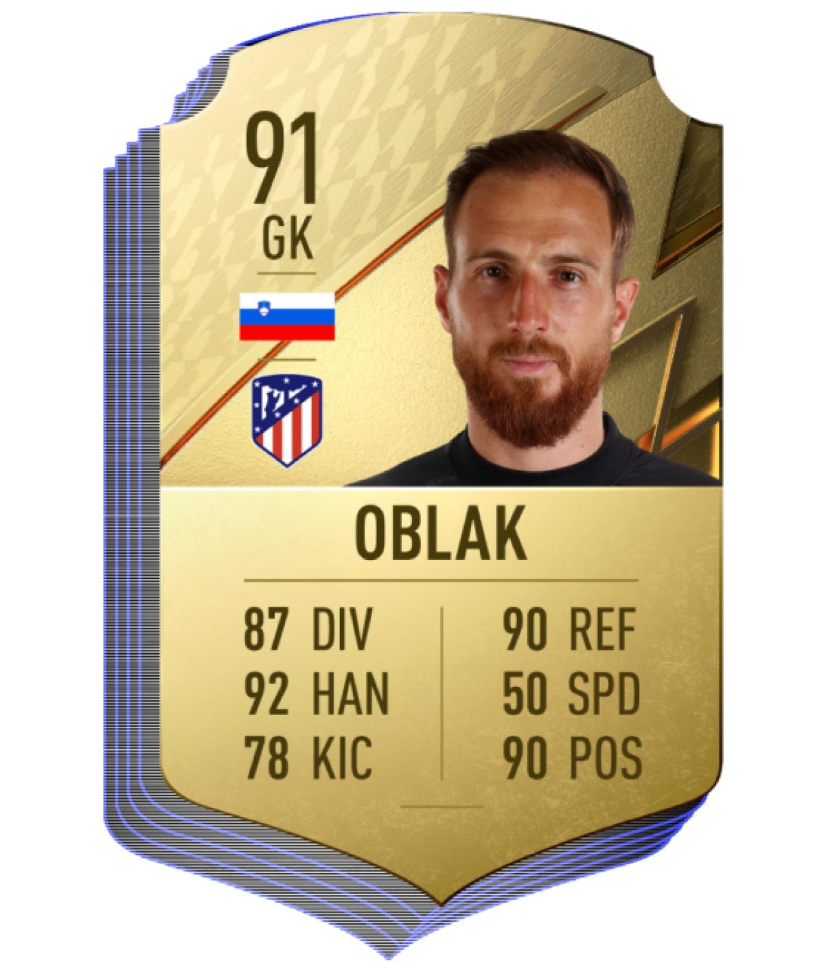 7. Jan Oblak (Atletico Madrid)   Chỉ số chung 91