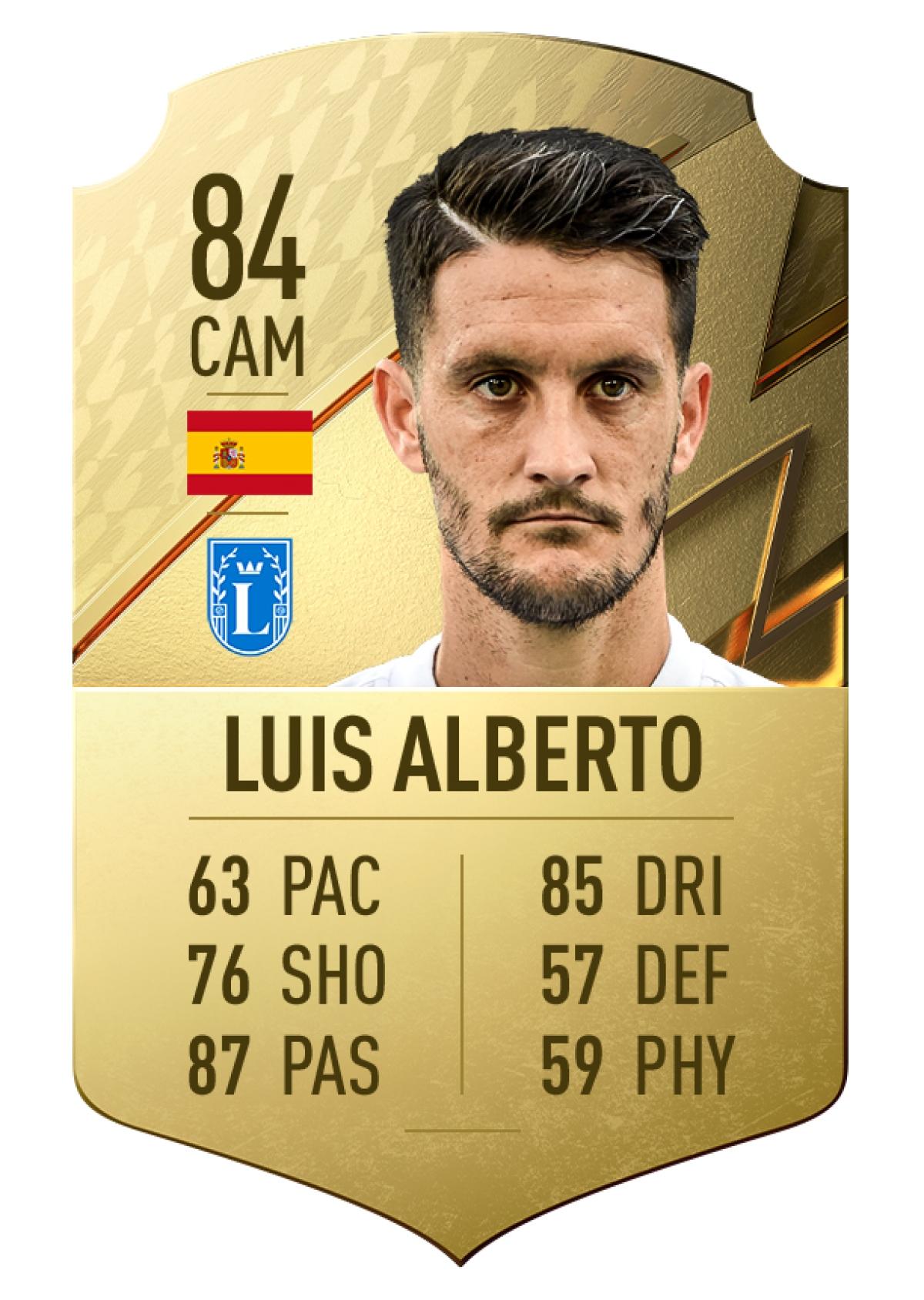 8. Luis Alberto   Latium   Tiền vệ   Chỉ số chuyền bóng 87
