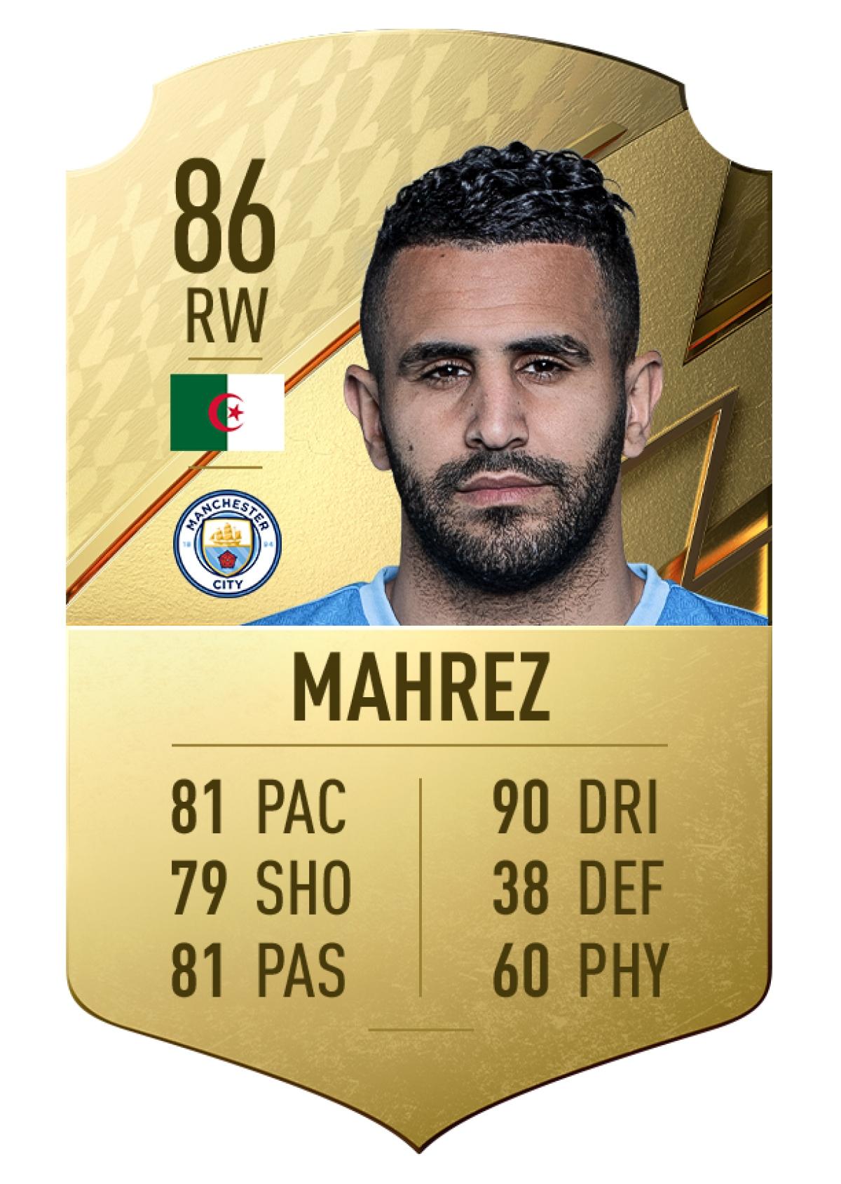 8. Riyad Mahrez | Manchester City | Chỉ số rê bóng 90
