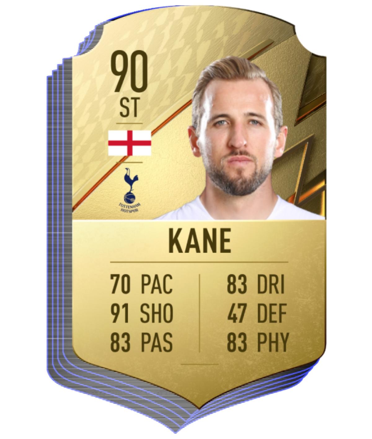 8. Harry Kane (Tottenham)   Chỉ số chung 90