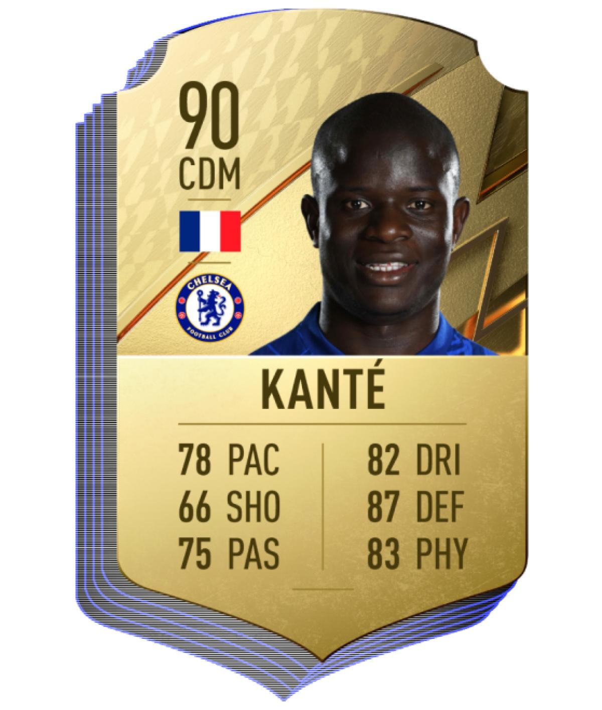 9. N'Golo Kante (Chelsea)   Chỉ số chung 90