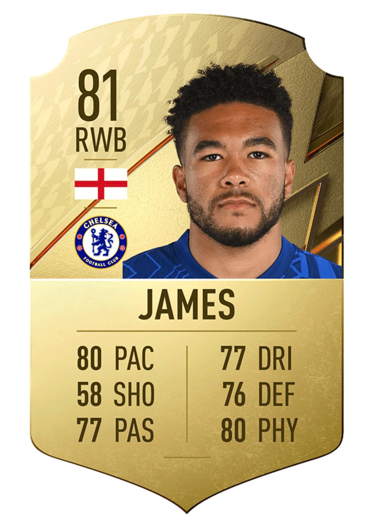 9. Reece James   CLB: Chelsea   Tuổi: 21   Tổng chỉ số: 81