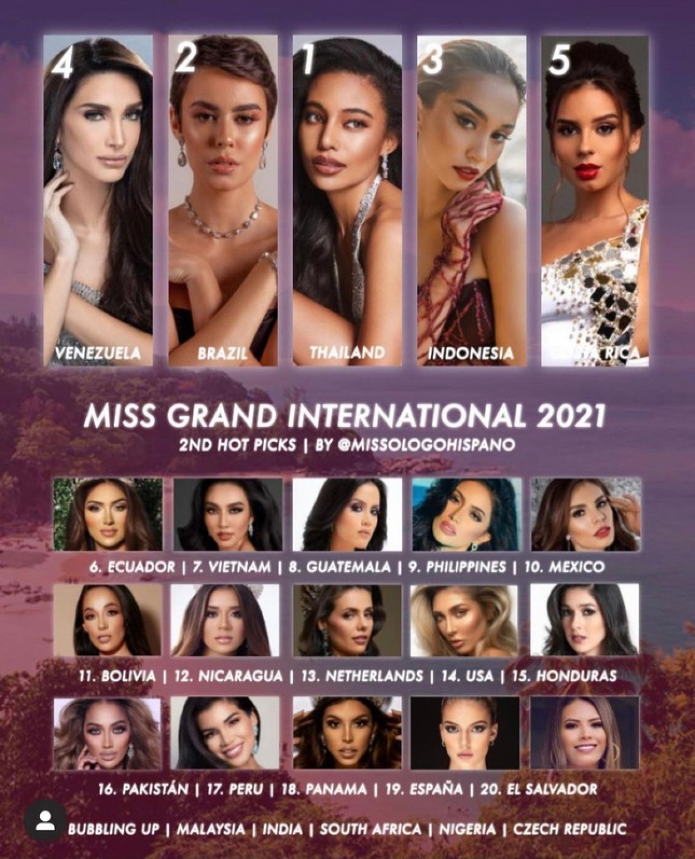 Thuy Tien ranks 7th place inMissologo Hispano's secondhot picks at Miss Grand International 2021