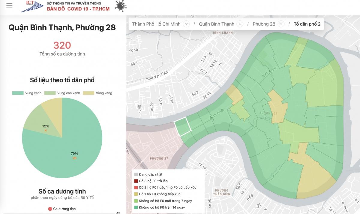 TP.HCM đã hoàn thành bản đồ COVID-19, đánh giá nguy cơ đến từng khu phố