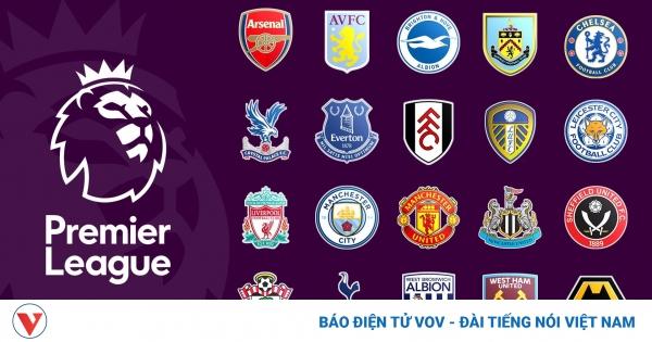 Lịch thi đấu vòng 19 Ngoại hạng Anh 2020/2021: