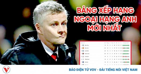 Bảng xếp hạng Ngoại hạng Anh mới nhất: MU dâng ngôi đầu cho Man City | VOV.VN