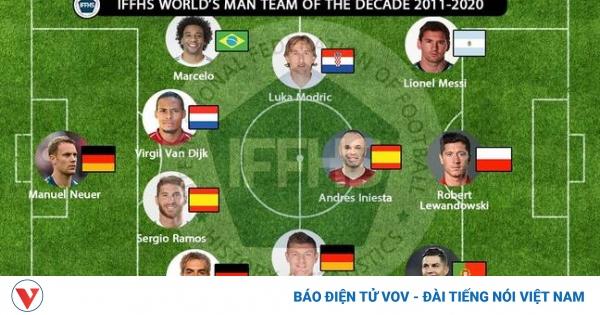 Real Madrid áp đảo đội hình xuất sắc nhất thập kỷ 2011-2020