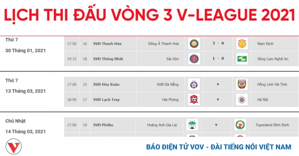 Lịch thi đấu vòng 3 V-League 2021: HAGL, Hà Nội FC