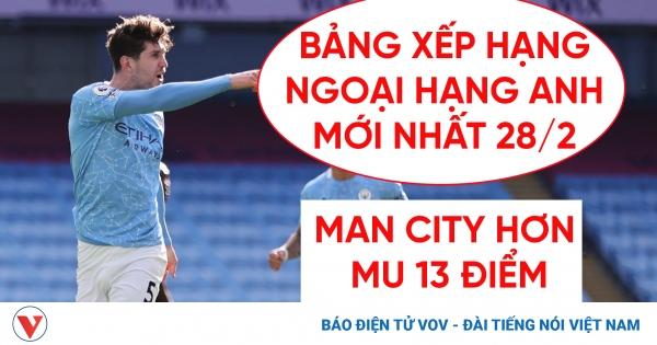 Bảng xếp hạng Ngoại hạng Anh mới nhất: Man City hơn MU 13 điểm | VOV.VN