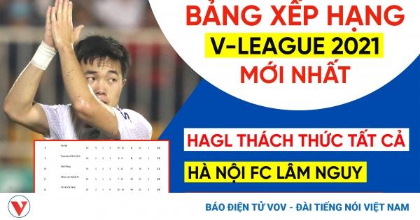 Bảng xếp hạng V-League 2021 sau vòng 10: HAGL không có đối thủ, Hà Nội FC lâm thế khó | VOV.VN