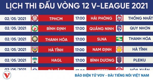 Lịch thi đấu vòng 12 V-League 2021: HAGL gặp đối cứng, Hà Nội FC khó thở | VOV.VN
