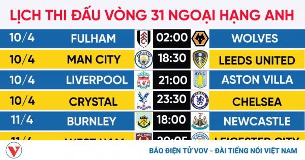 Lịch thi đấu vòng 31 Ngoại hạng Anh: Tottenham đại chiến MU | VOV.VN