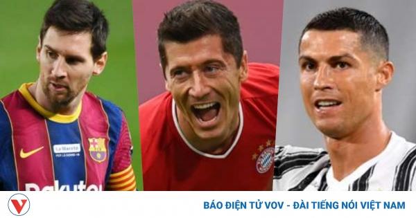 Cuộc đua Chiếc giày Vàng châu Âu: Ronaldo và Messi hụt hơi trước Lewandowski | VOV.VN